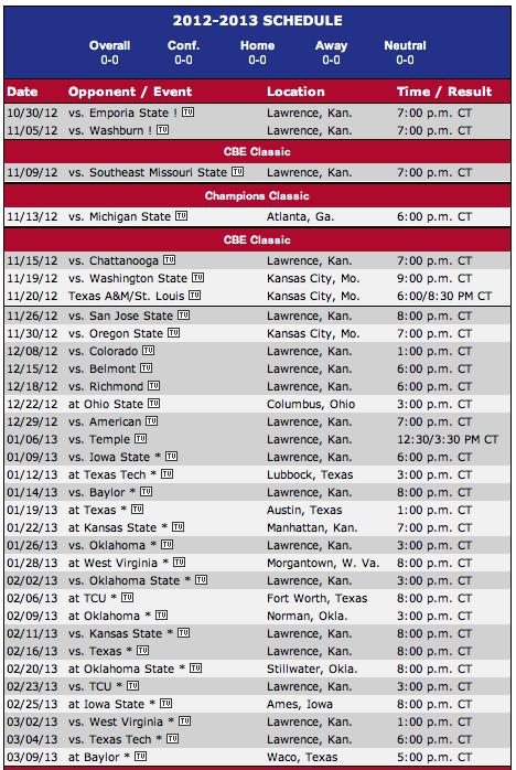 image regarding Ku Basketball Schedule Printable named 2012-13 Faculty Basketball Preview: 4. Kansas Jayhawks